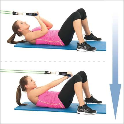 Muscles droits - exercices abdos avec élastiques